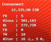 Domainbewertung - Domain www.spider-mich.com bei Domainwert24.net