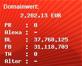 Domainbewertung - Domain google.com bei Domainwert24.net