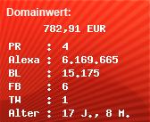 Domainbewertung - Domain www.simple-xoops.de bei Domainwert24.net