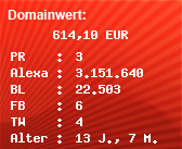 Domainbewertung - Domain www.bankrecht-ratgeber.de bei Domainwert24.net