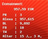 Domainbewertung - Domain www.ewerk-onlineshop.de bei Domainwert24.net