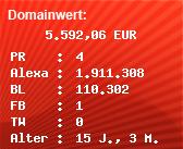 Domainbewertung - Domain www.strompreisvergleicher.com bei Domainwert24.net