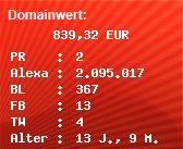 Domainbewertung - Domain www.ganzheitlichich.de bei Domainwert24.net