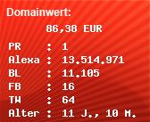 Domainbewertung - Domain www.vivamyvegas.tv bei Domainwert24.net