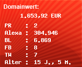 Domainbewertung - Domain www.shop-top1000.com bei Domainwert24.net