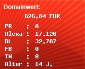 Domainbewertung - Domain cobra11fc.funpic.de bei Domainwert24.net