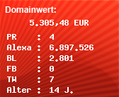 Domainbewertung - Domain www.berlinandmore.com bei Domainwert24.net