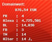 Domainbewertung - Domain www.online-zeitschriften-abo.de bei Domainwert24.net