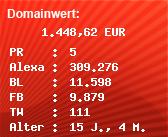 Domainbewertung - Domain www.top100station.de bei Domainwert24.net