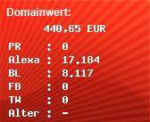 Domainbewertung - Domain www.trendstylez.com.de bei Domainwert24.net