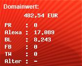 Domainbewertung - Domain www.hiphop-sms.com.de bei Domainwert24.net